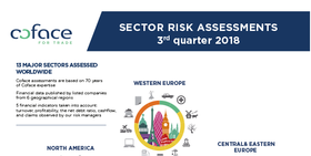 Sector Risk Assessments 3rd Quarter 2018